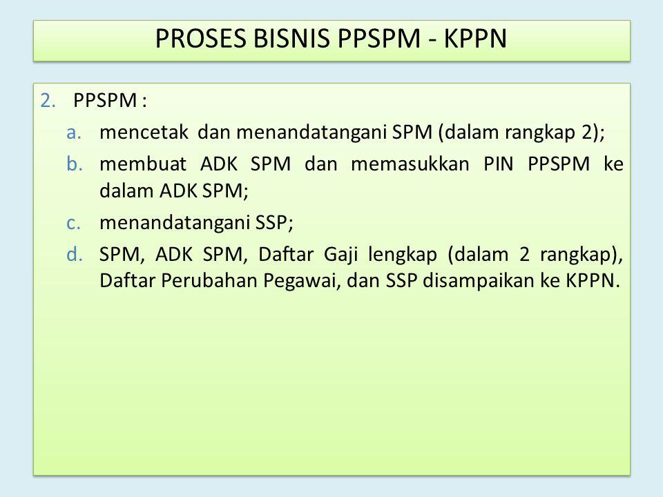 Proses bisnis PPSPM - KPPN