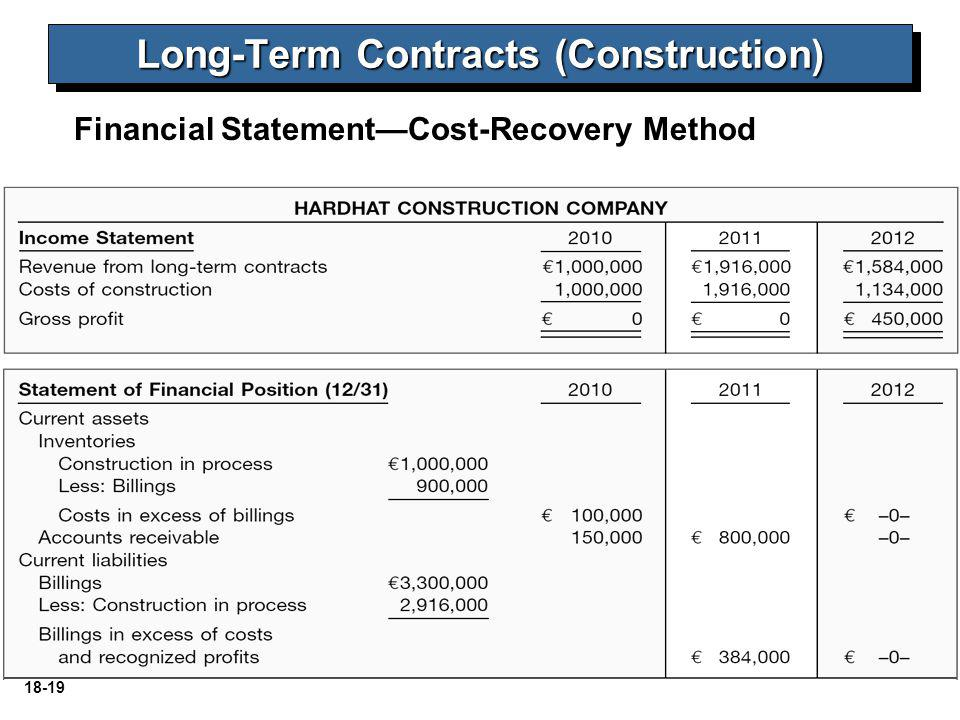 Long-Term Contracts (Construction)