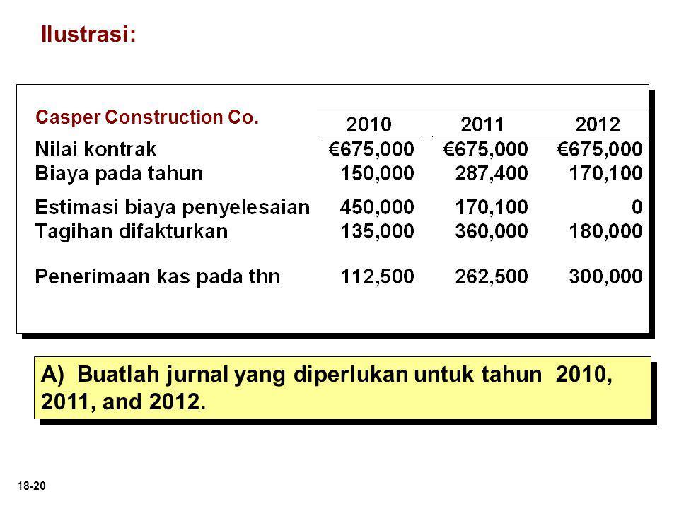 A) Buatlah jurnal yang diperlukan untuk tahun 2010, 2011, and 2012.