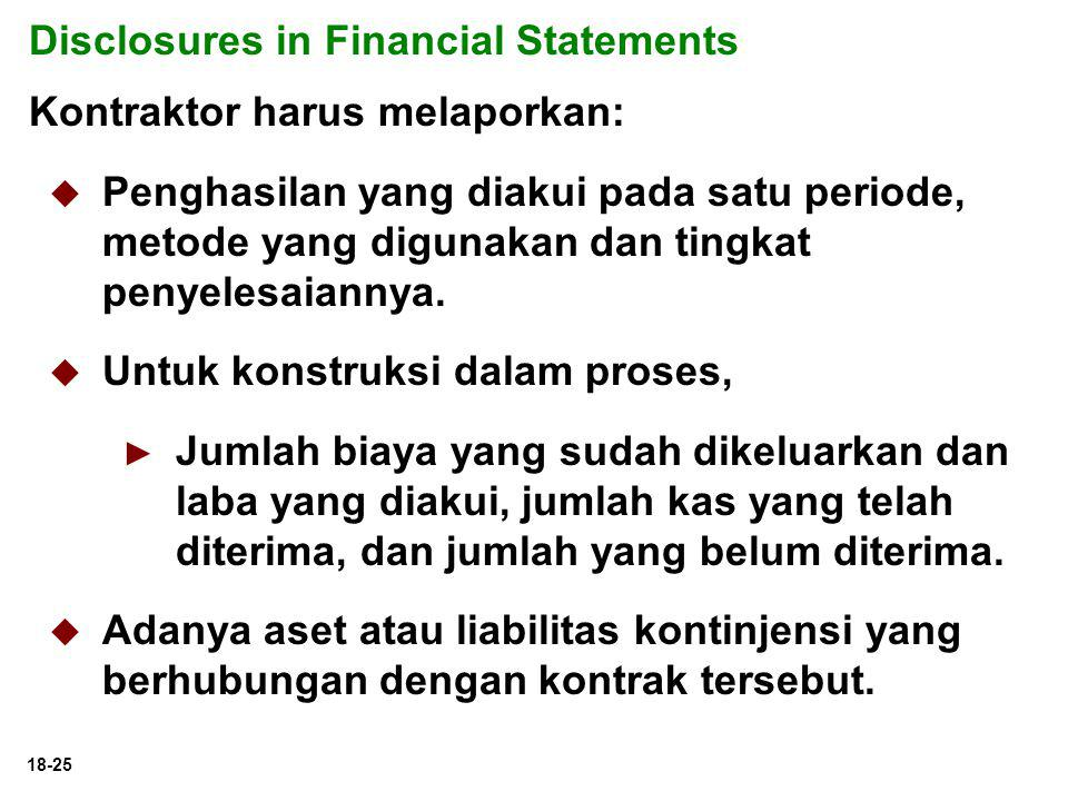 Disclosures in Financial Statements