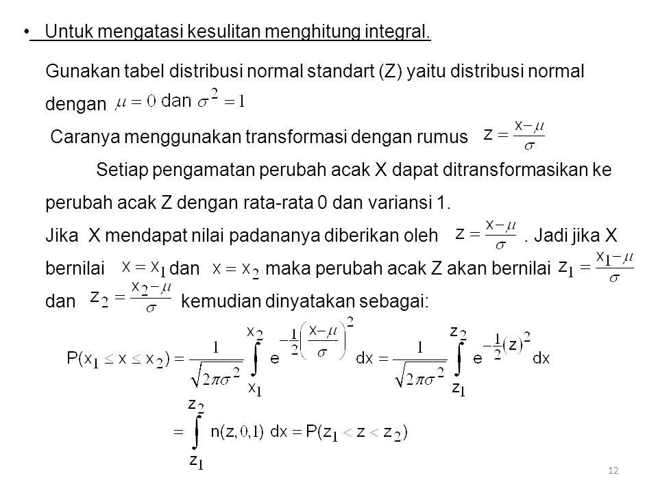 Untuk mengatasi kesulitan menghitung integral.