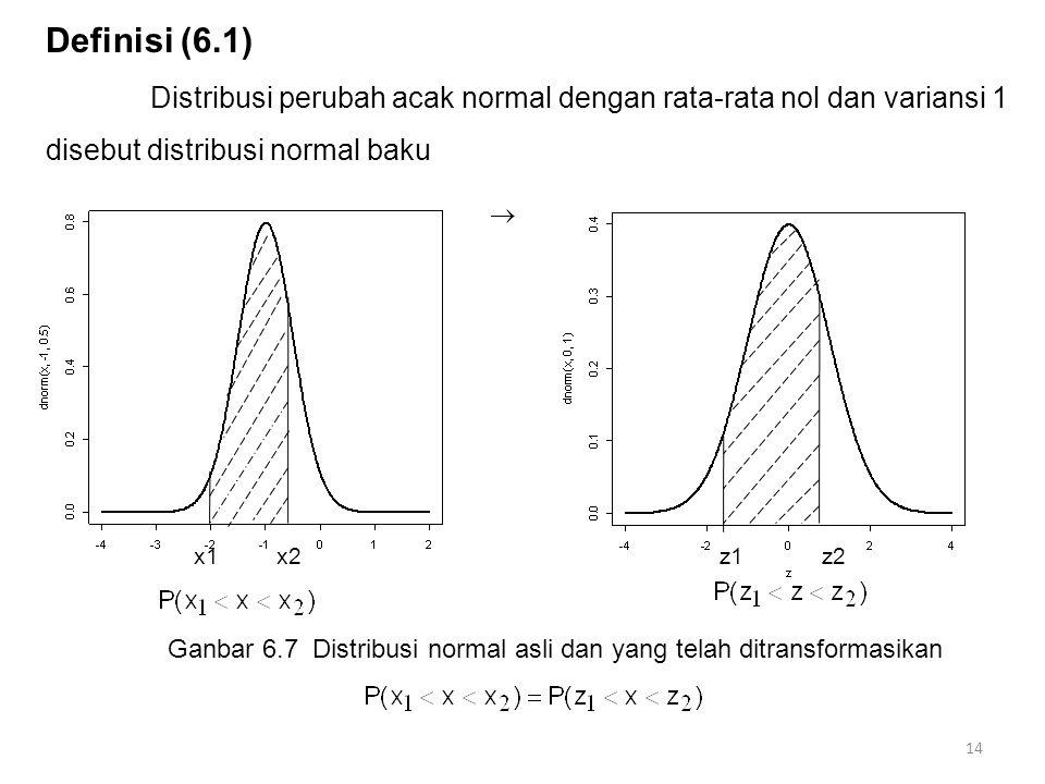 Definisi (6.1) Distribusi perubah acak normal dengan rata-rata nol dan variansi 1 disebut distribusi normal baku.