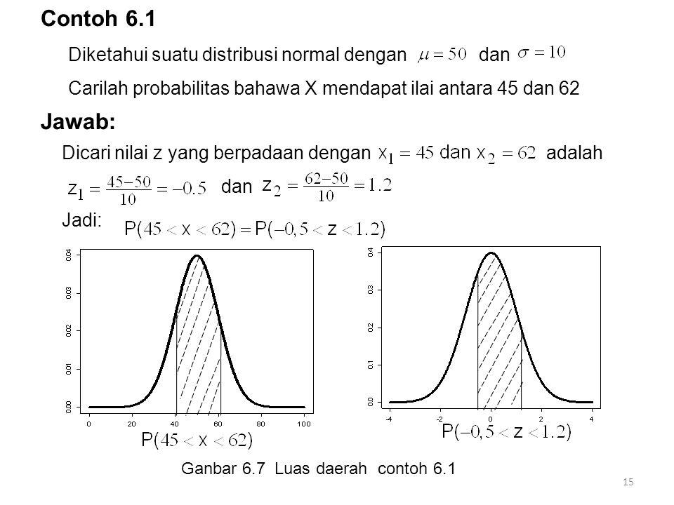 Contoh 6.1 Jawab: Diketahui suatu distribusi normal dengan dan