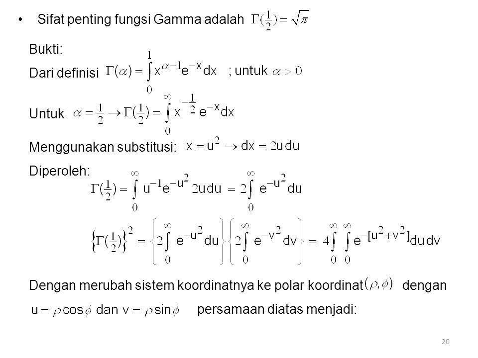 Sifat penting fungsi Gamma adalah