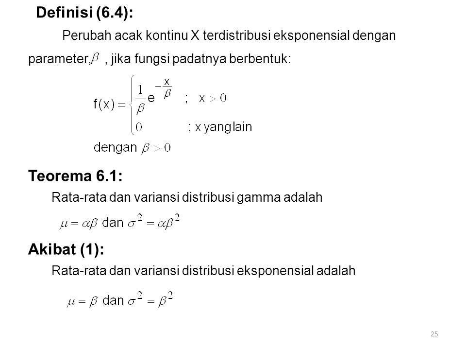 Definisi (6.4): Teorema 6.1: Akibat (1):
