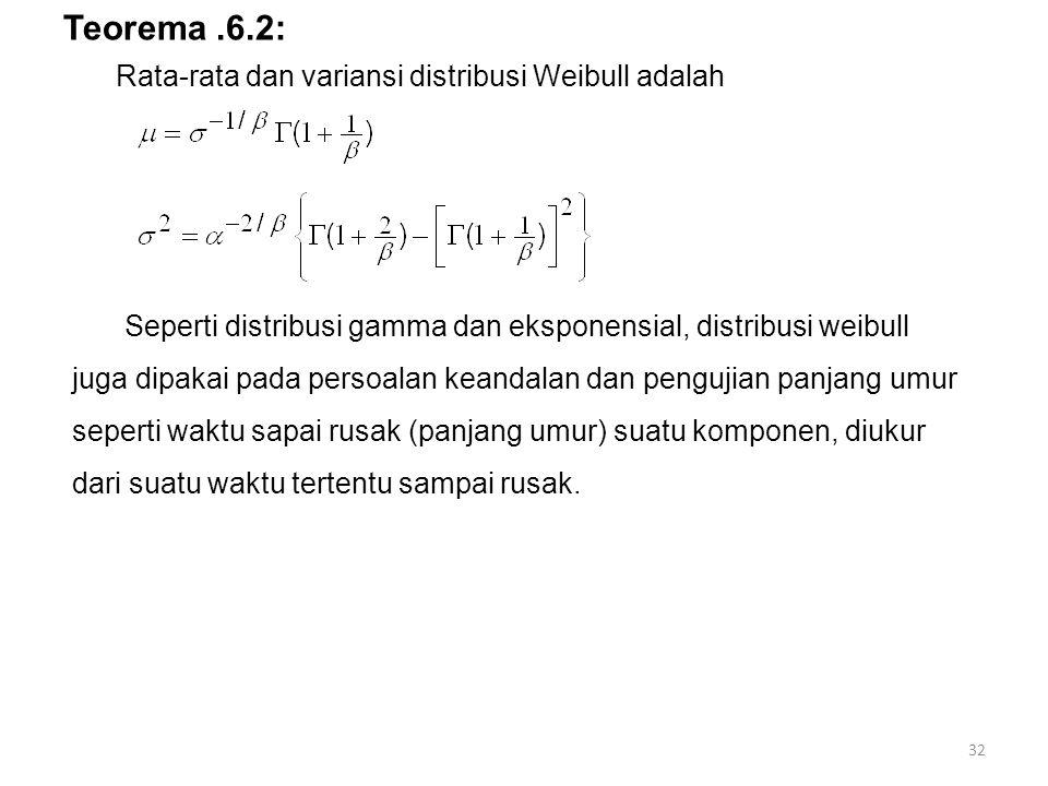 Teorema .6.2: Rata-rata dan variansi distribusi Weibull adalah