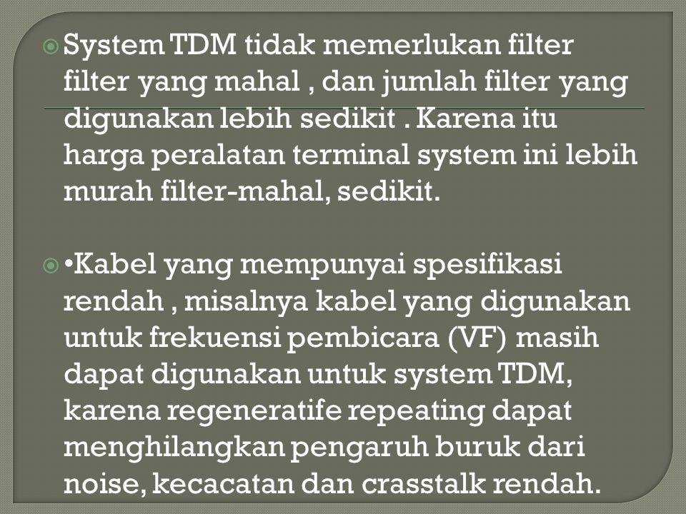 System TDM tidak memerlukan filter filter yang mahal , dan jumlah filter yang digunakan lebih sedikit . Karena itu harga peralatan terminal system ini lebih murah filter-mahal, sedikit.