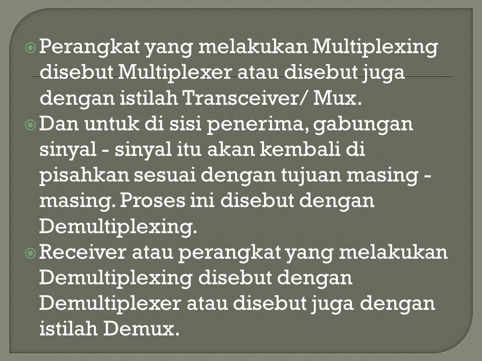 Perangkat yang melakukan Multiplexing disebut Multiplexer atau disebut juga dengan istilah Transceiver/ Mux.