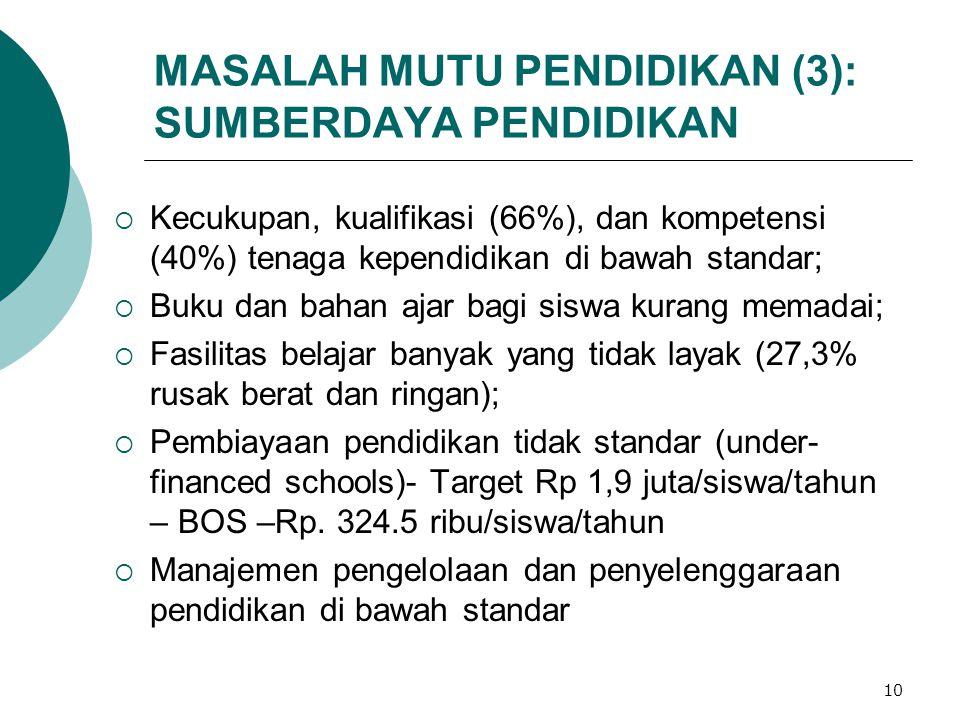 MASALAH MUTU PENDIDIKAN (3): SUMBERDAYA PENDIDIKAN
