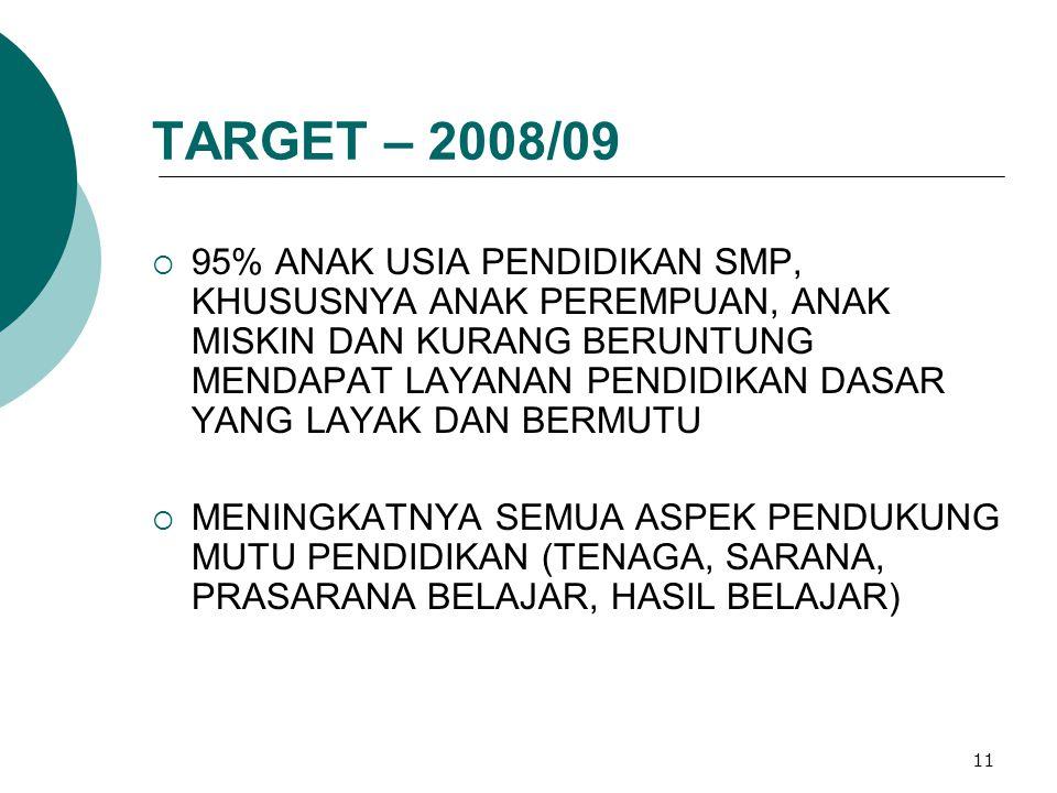TARGET – 2008/09