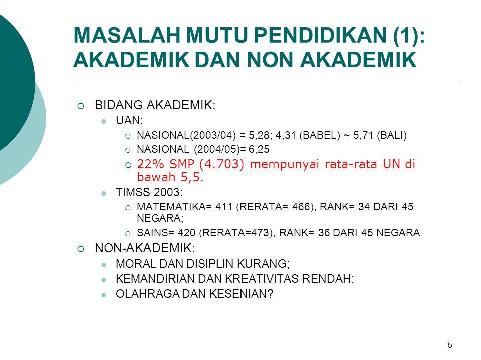 MASALAH MUTU PENDIDIKAN (1): AKADEMIK DAN NON AKADEMIK