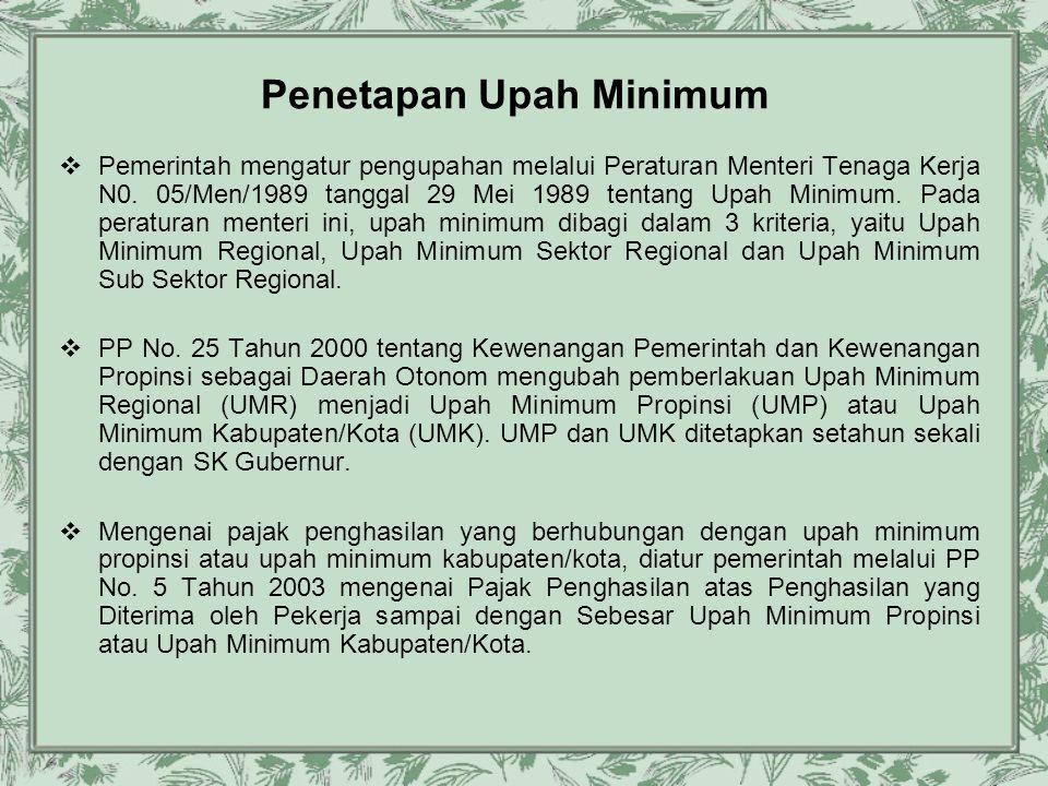 Penetapan Upah Minimum
