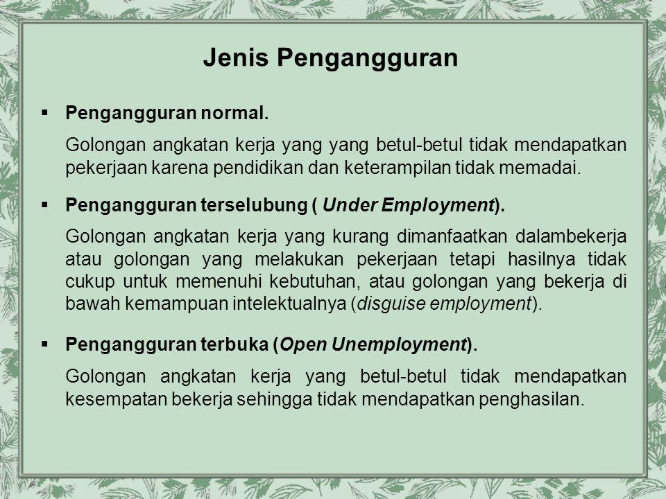 Jenis Pengangguran Pengangguran normal.