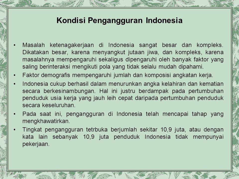 Kondisi Pengangguran Indonesia