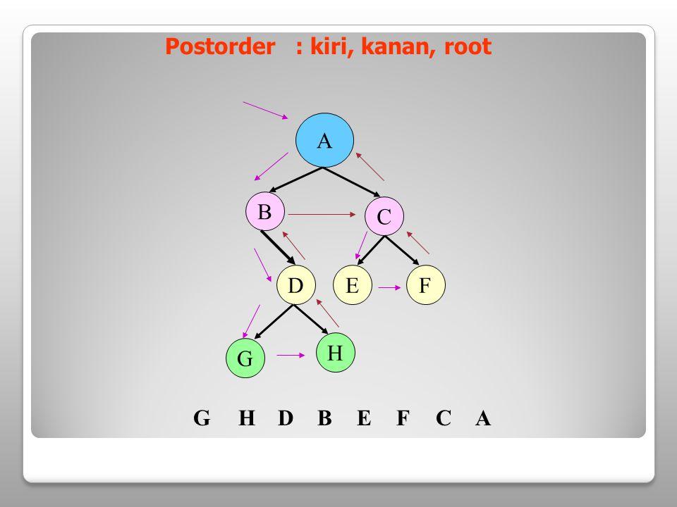 Postorder : kiri, kanan, root