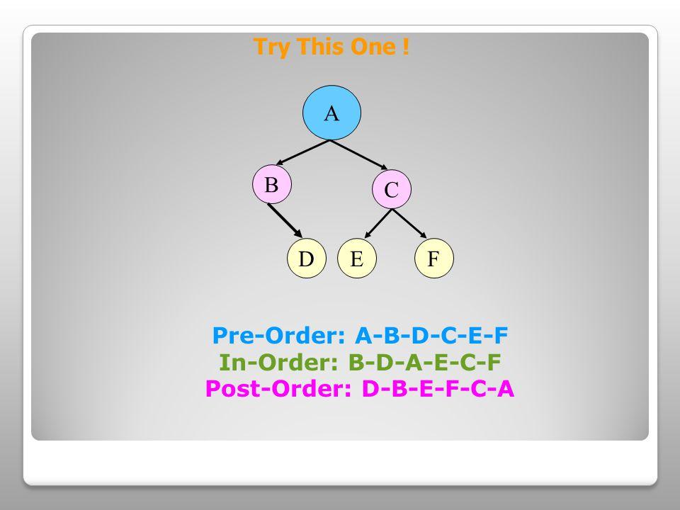 Pre-Order: A-B-D-C-E-F In-Order: B-D-A-E-C-F Post-Order: D-B-E-F-C-A