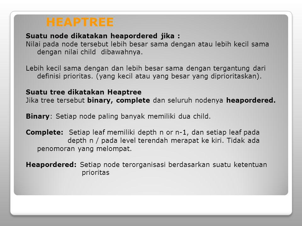 HEAPTREE Suatu node dikatakan heapordered jika :