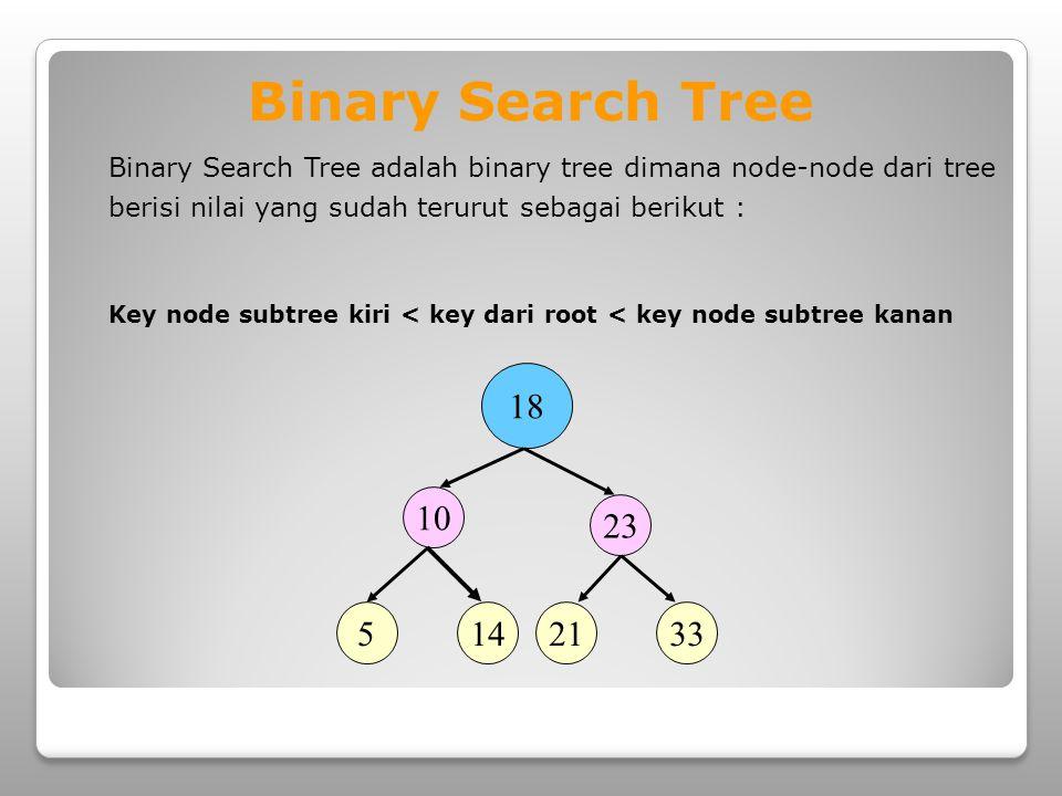 Binary Search Tree Binary Search Tree adalah binary tree dimana node-node dari tree berisi nilai yang sudah terurut sebagai berikut :