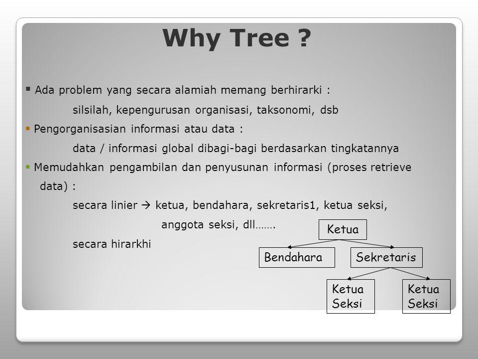Why Tree Ada problem yang secara alamiah memang berhirarki : Ketua