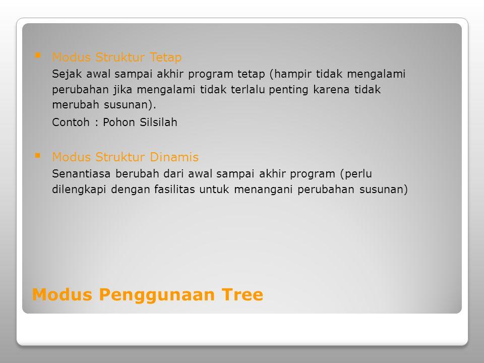 Modus Penggunaan Tree Modus Struktur Tetap Modus Struktur Dinamis