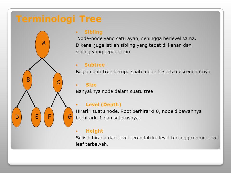 Terminologi Tree A D B C E F G Sibling