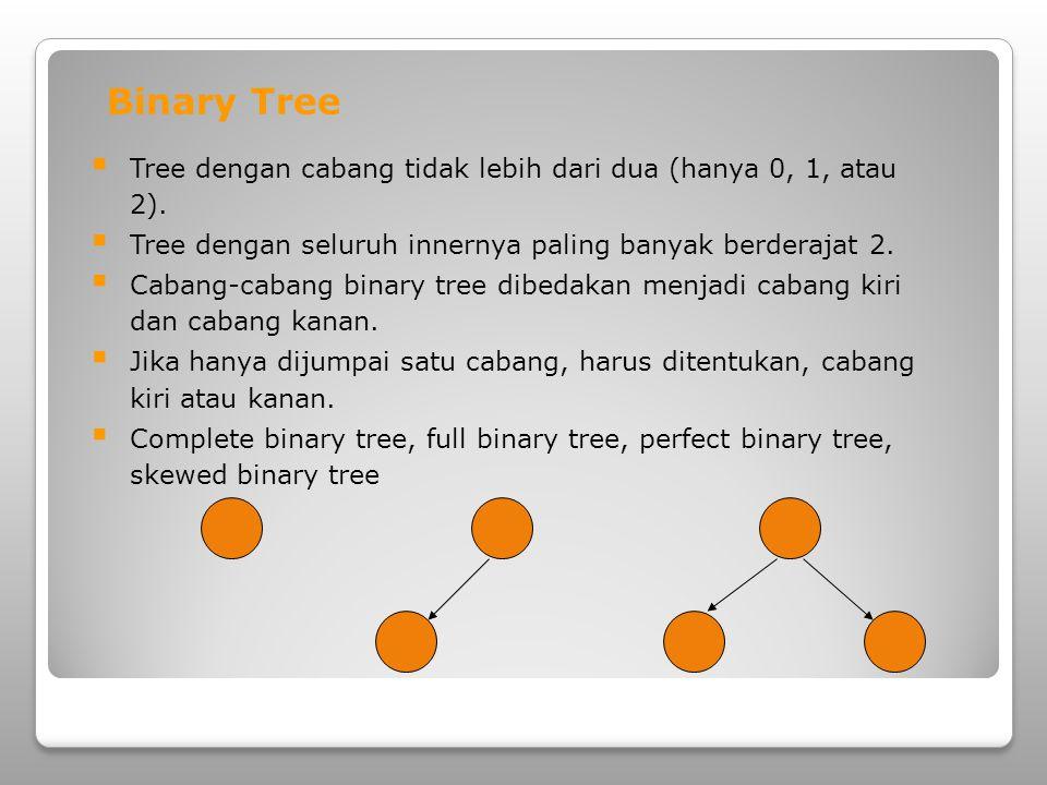 Binary Tree Tree dengan cabang tidak lebih dari dua (hanya 0, 1, atau 2). Tree dengan seluruh innernya paling banyak berderajat 2.