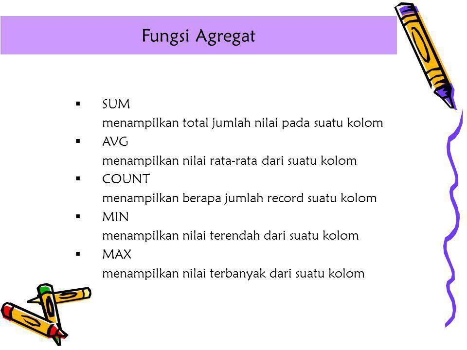 Fungsi Agregat SUM menampilkan total jumlah nilai pada suatu kolom AVG
