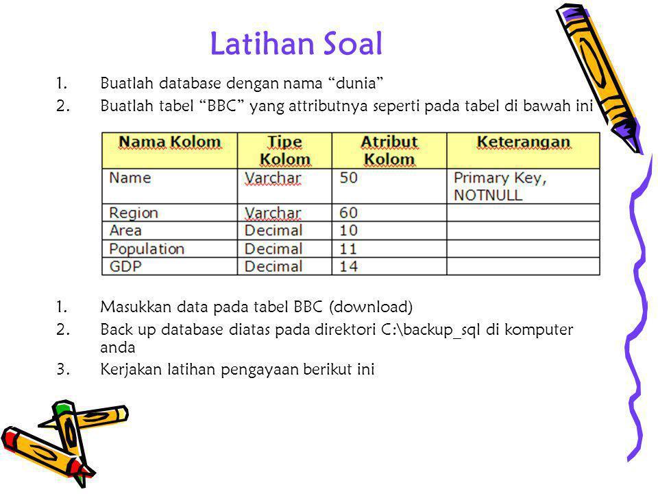 Latihan Soal Buatlah database dengan nama dunia