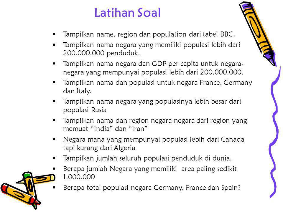 Latihan Soal Tampilkan name, region dan population dari tabel BBC.