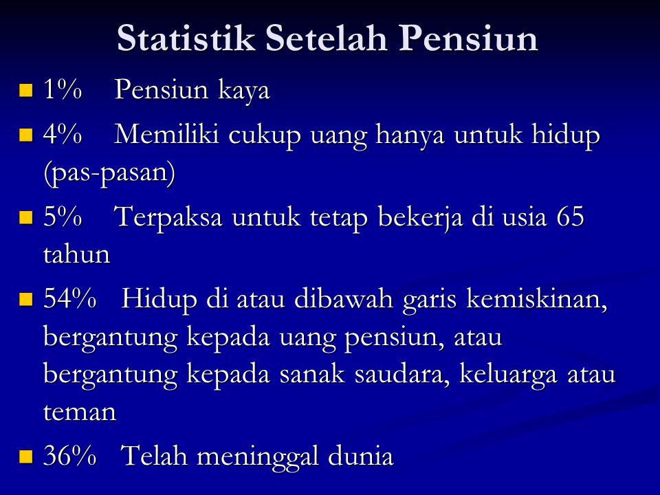 Statistik Setelah Pensiun