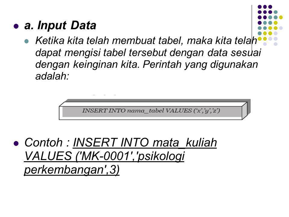a. Input Data