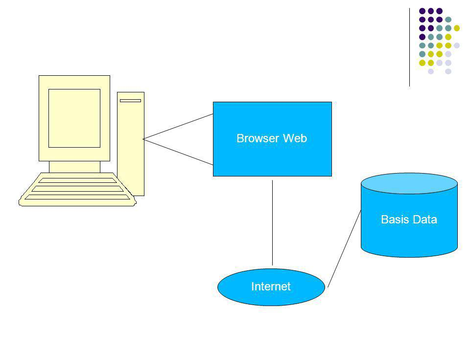 Browser Web Basis Data Internet