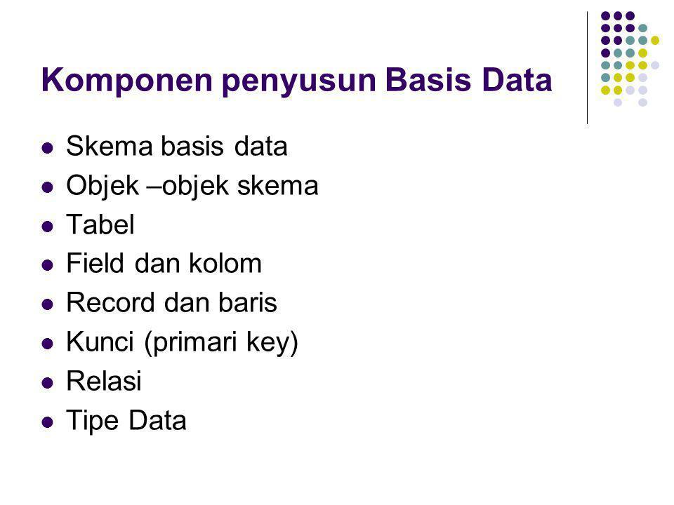 Komponen penyusun Basis Data