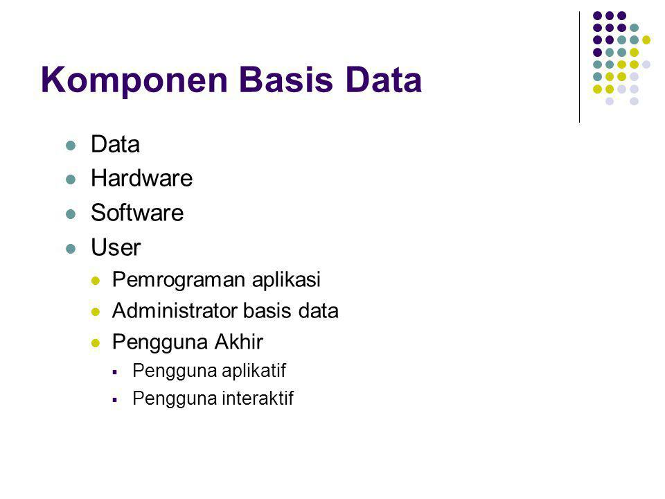 Komponen Basis Data Data Hardware Software User Pemrograman aplikasi
