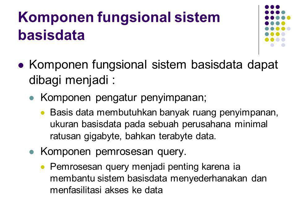 Komponen fungsional sistem basisdata