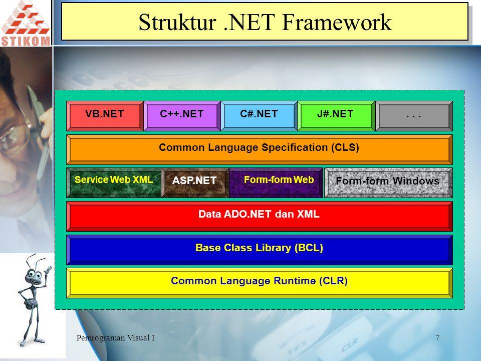 Struktur .NET Framework