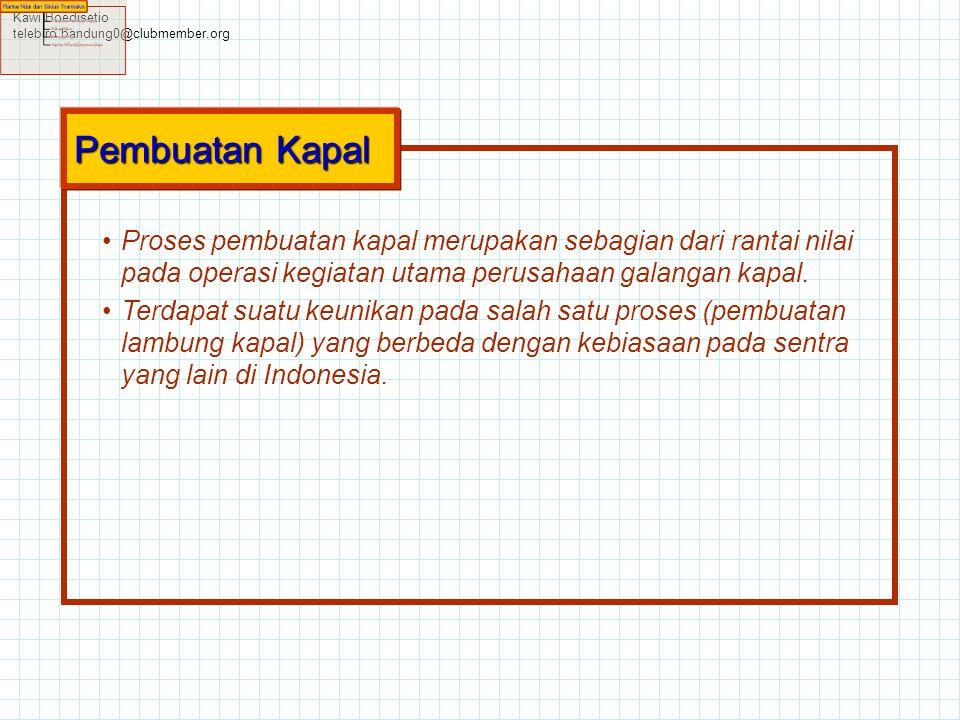 Kawi Boedisetio telebiro.bandung0@clubmember.org. Pembuatan Kapal.