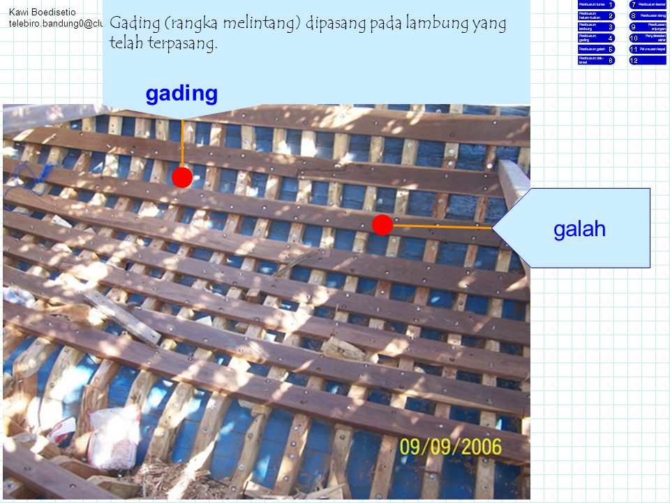 Kawi Boedisetio telebiro.bandung0@clubmember.org. Gading (rangka melintang) dipasang pada lambung yang telah terpasang.