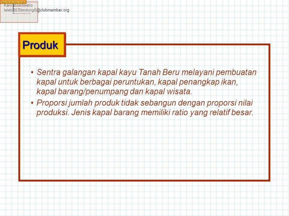 Kawi Boedisetio telebiro.bandung0@clubmember.org. Produk.