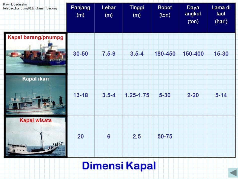 Dimensi Kapal 30-50 7.5-9 3.5-4 180-450 150-400 15-30 13-18 1.25-1.75