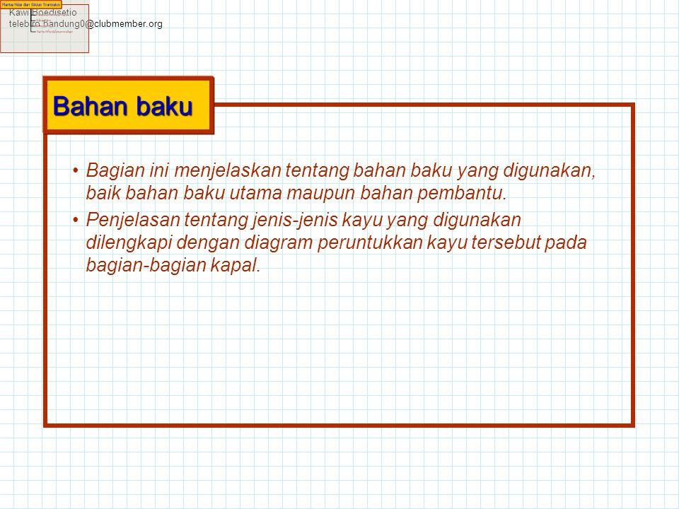 Kawi Boedisetio telebiro.bandung0@clubmember.org. Bahan baku.