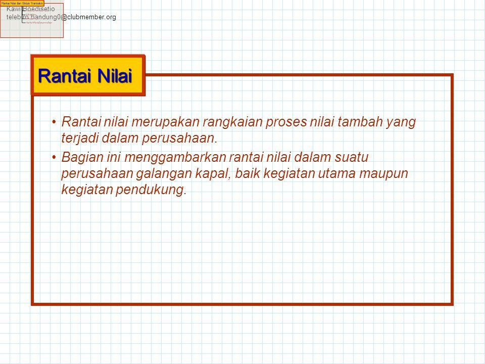 Kawi Boedisetio telebiro.bandung0@clubmember.org. Rantai Nilai. Rantai nilai merupakan rangkaian proses nilai tambah yang terjadi dalam perusahaan.