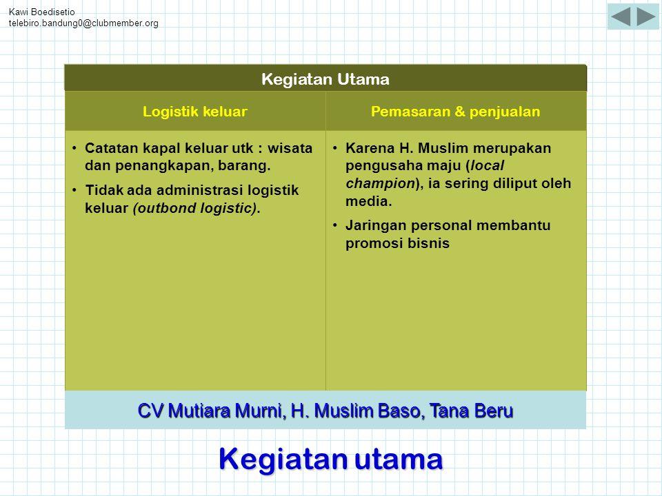 CV Mutiara Murni, H. Muslim Baso, Tana Beru