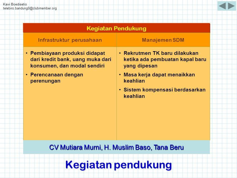 Kegiatan pendukung CV Mutiara Murni, H. Muslim Baso, Tana Beru