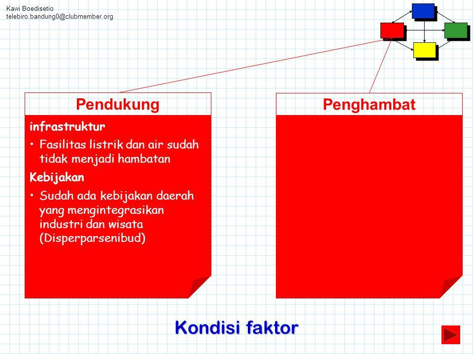 Kondisi faktor Pendukung Penghambat infrastruktur