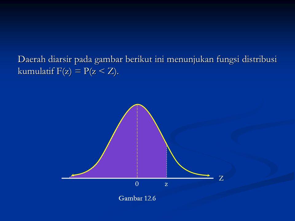 Daerah diarsir pada gambar berikut ini menunjukan fungsi distribusi kumulatif F(z) = P(z < Z).