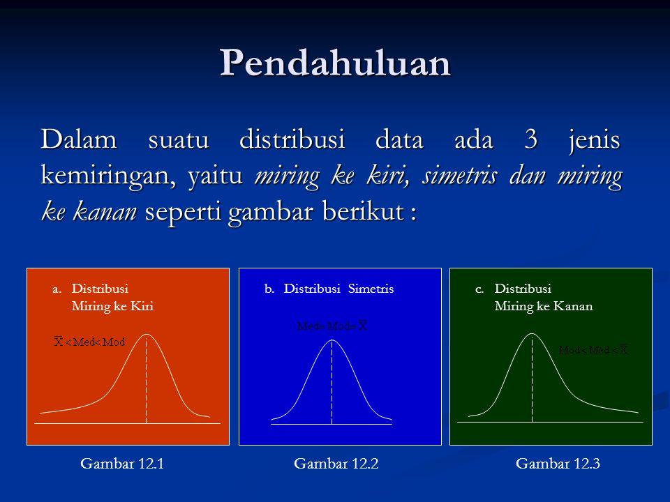 Pendahuluan Dalam suatu distribusi data ada 3 jenis kemiringan, yaitu miring ke kiri, simetris dan miring ke kanan seperti gambar berikut :