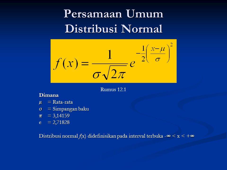 Persamaan Umum Distribusi Normal