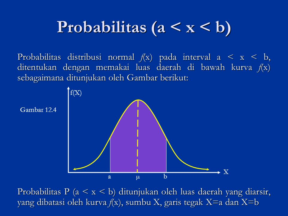 Probabilitas (a < x < b)