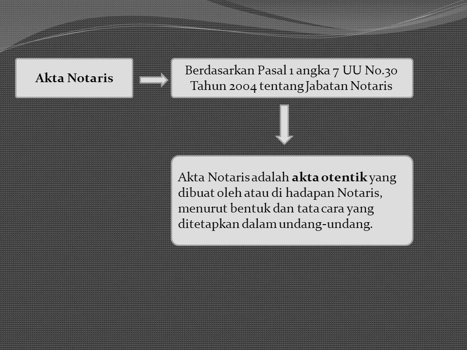 Akta Notaris Berdasarkan Pasal 1 angka 7 UU No.30 Tahun 2004 tentang Jabatan Notaris.